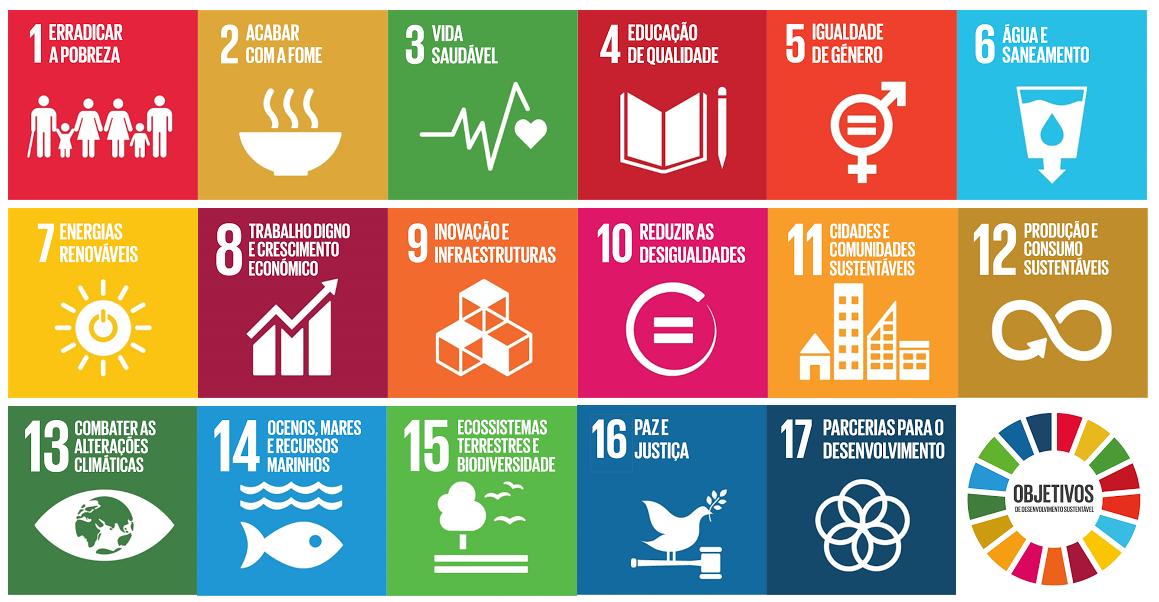 Grupo Construcía e o seu compromisso com os ODS