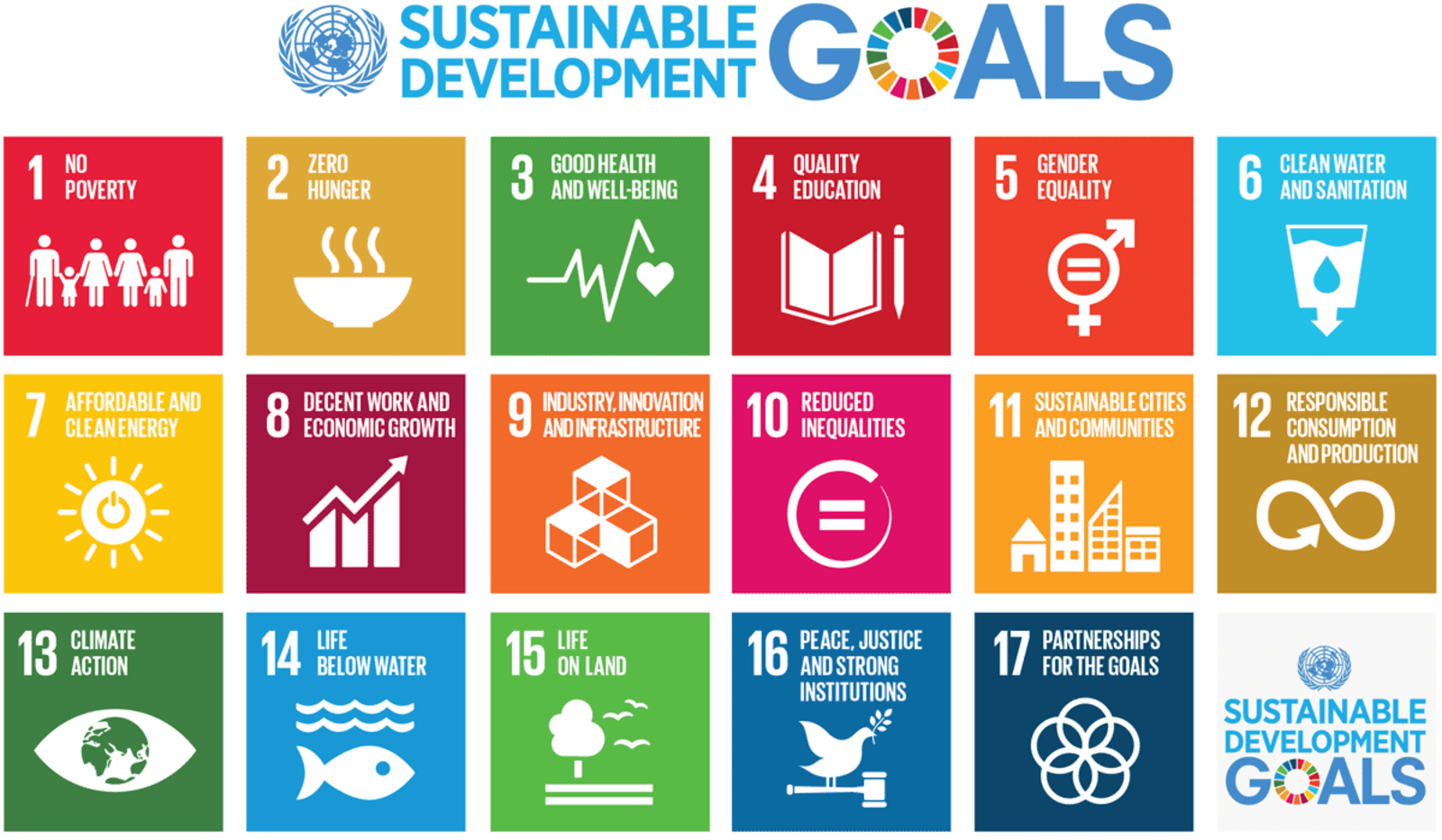 Grupo Construcía and its commitment with SDGs